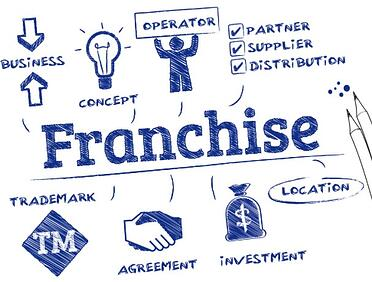 Steps For Franchising